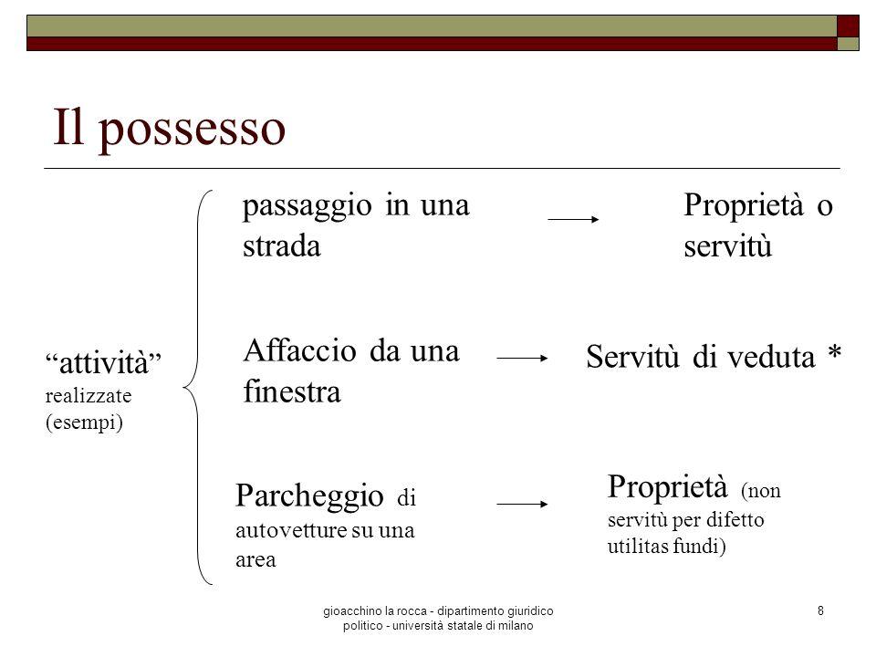 gioacchino la rocca - dipartimento giuridico politico - università statale di milano 49 Il possesso Attività giuridicamente rilevante Tutela Acquisto della proprietà ( premessa: art.