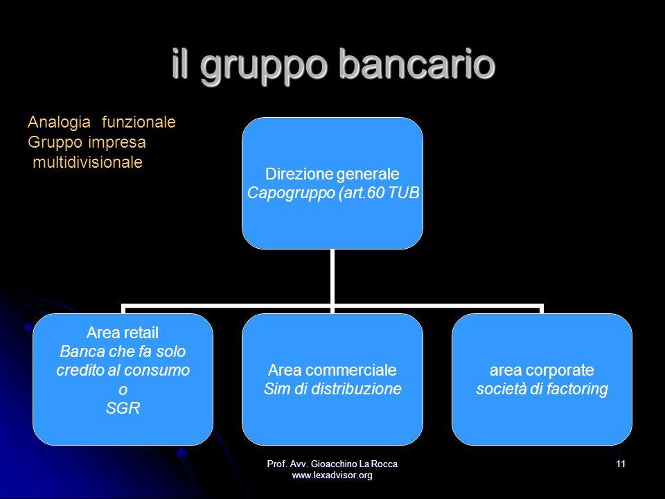 Prof. Avv. Gioacchino La Rocca www.lexadvisor.org 11 il gruppo bancario Direzione generale Capogruppo (art.60 TUB Area retail Banca che fa solo credit