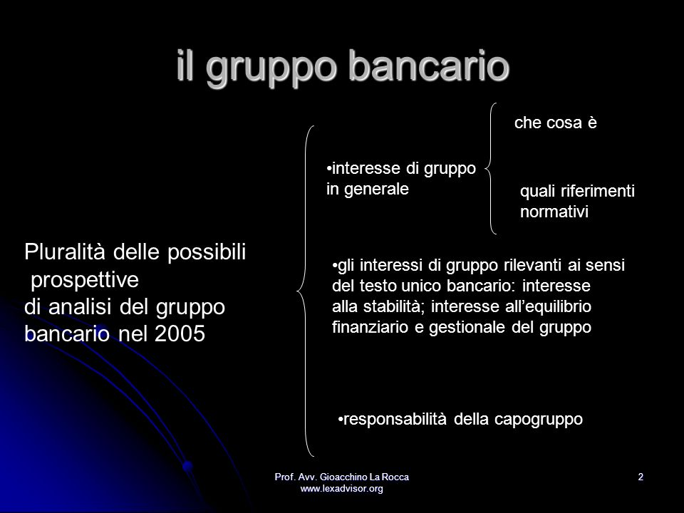 Prof. Avv. Gioacchino La Rocca www.lexadvisor.org 2 Pluralità delle possibili prospettive di analisi del gruppo bancario nel 2005 interesse di gruppo