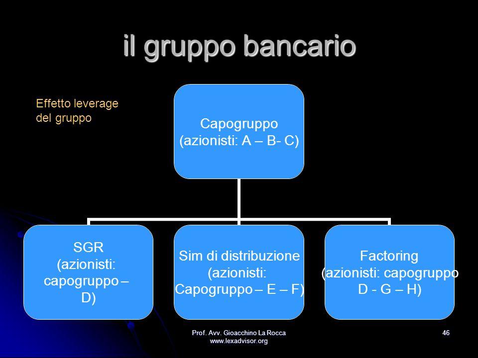 Prof. Avv. Gioacchino La Rocca www.lexadvisor.org 46 il gruppo bancario Capogruppo (azionisti: A – B- C) SGR (azionisti: capogruppo – D) Sim di distri