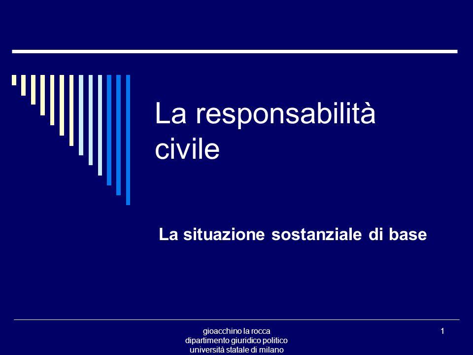gioacchino la rocca dipartimento giuridico politico università statale di milano 1 La responsabilità civile La situazione sostanziale di base