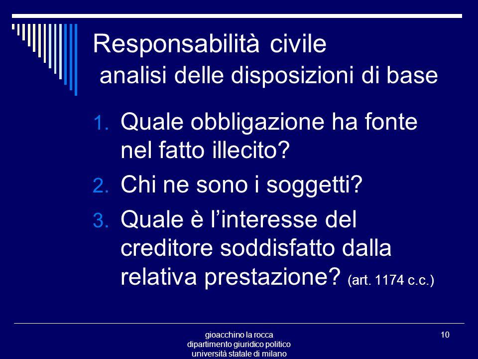 gioacchino la rocca dipartimento giuridico politico università statale di milano 10 Responsabilità civile analisi delle disposizioni di base 1.