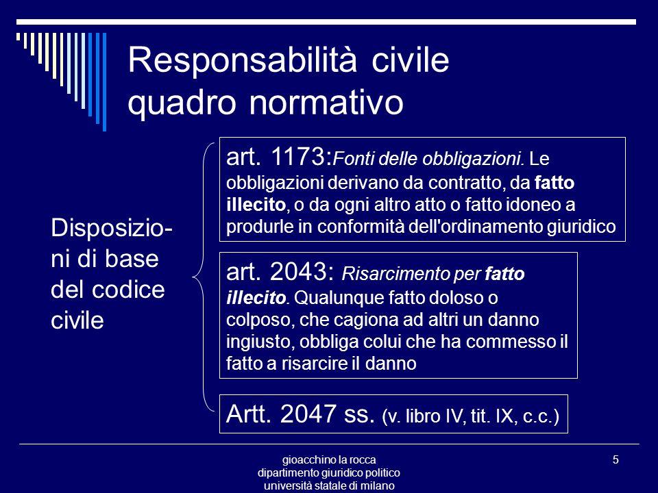 gioacchino la rocca dipartimento giuridico politico università statale di milano 5 Responsabilità civile quadro normativo Disposizio- ni di base del codice civile art.
