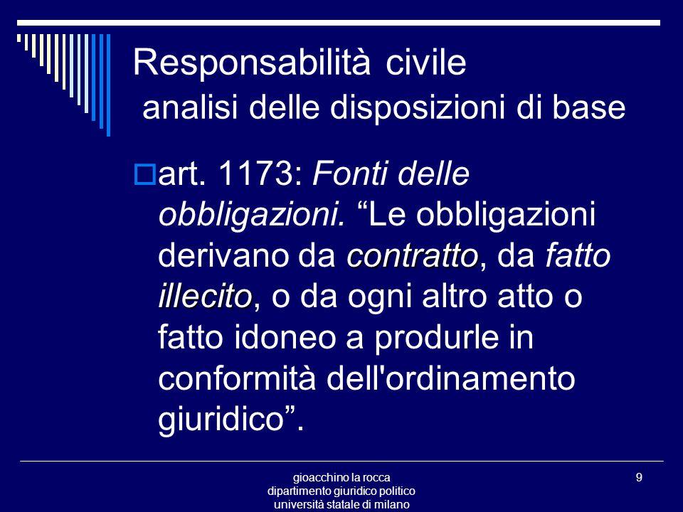gioacchino la rocca dipartimento giuridico politico università statale di milano 9 Responsabilità civile analisi delle disposizioni di base contratto illecito art.