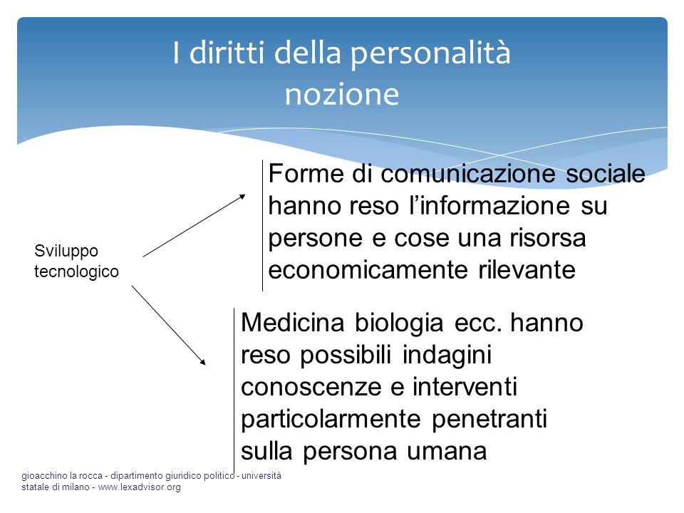 gioacchino la rocca - dipartimento giuridico politico - università statale di milano - www.lexadvisor.org Sviluppo tecnologico Forme di comunicazione