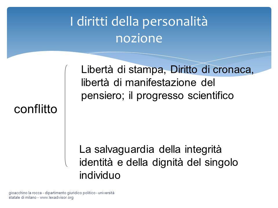 I diritti della personalità nozione gioacchino la rocca - dipartimento giuridico politico - università statale di milano - www.lexadvisor.org conflitt