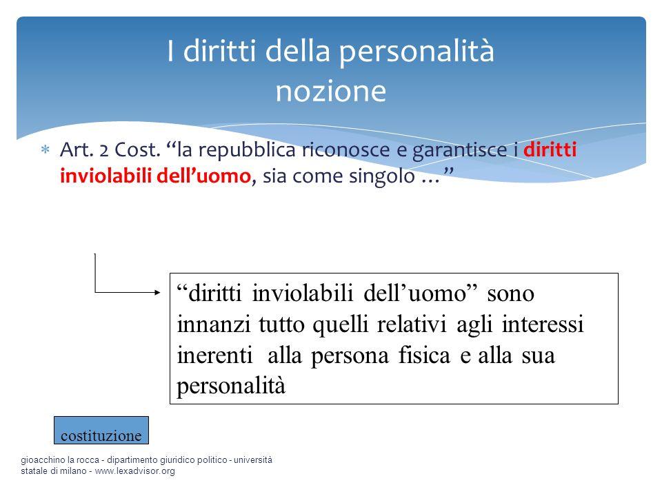 I diritti della personalità 5.