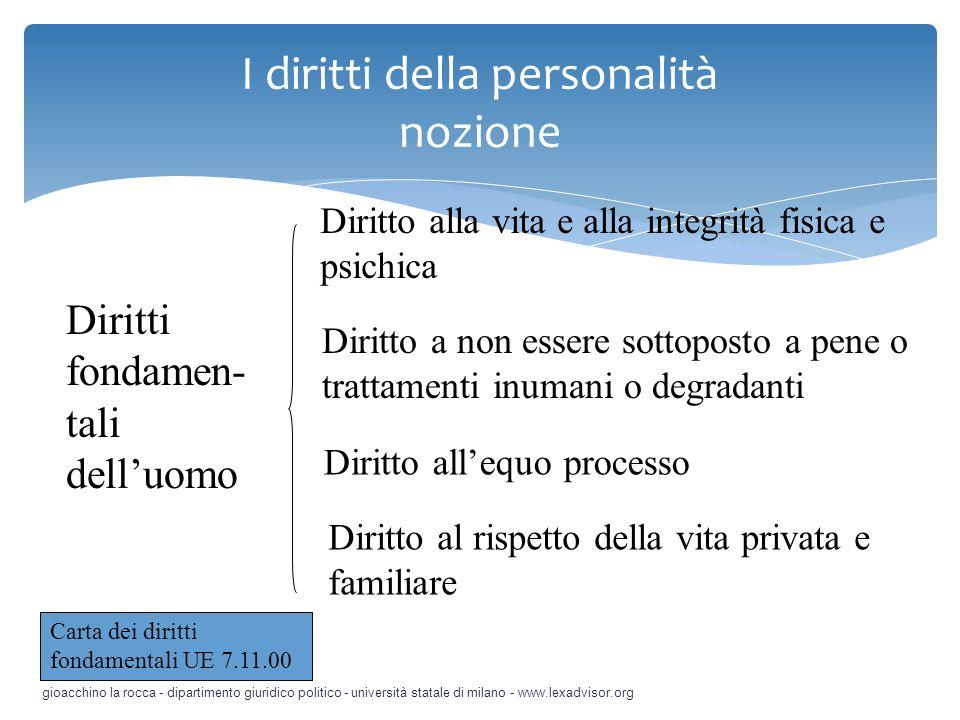 I diritti della personalità nozione gioacchino la rocca - dipartimento giuridico politico - università statale di milano - www.lexadvisor.org Diritti