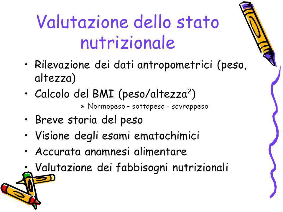 In pratica Esempio di schema alimentare per un uomo di peso 75 kg e altezza 1.80 m con 24 g di proteine e 2200 kcal