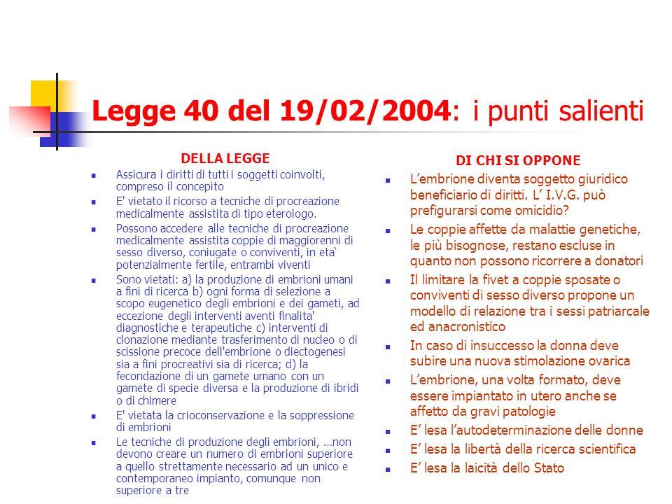 Legge 40 del 19/02/2004: i punti salienti DELLA LEGGE Assicura i diritti di tutti i soggetti coinvolti, compreso il concepito E' vietato il ricorso a