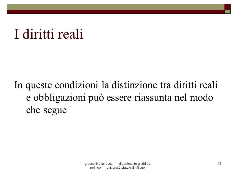 gioacchino la rocca - dipartimento giuridico politico - università statale di Milano 18 I diritti reali In queste condizioni la distinzione tra diritti reali e obbligazioni può essere riassunta nel modo che segue
