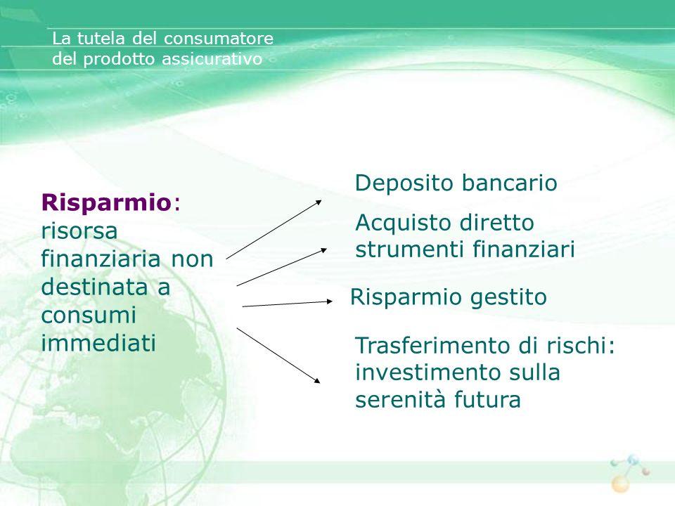 Risparmio: risorsa finanziaria non destinata a consumi immediati Deposito bancario Acquisto diretto strumenti finanziari Risparmio gestito Trasferimen