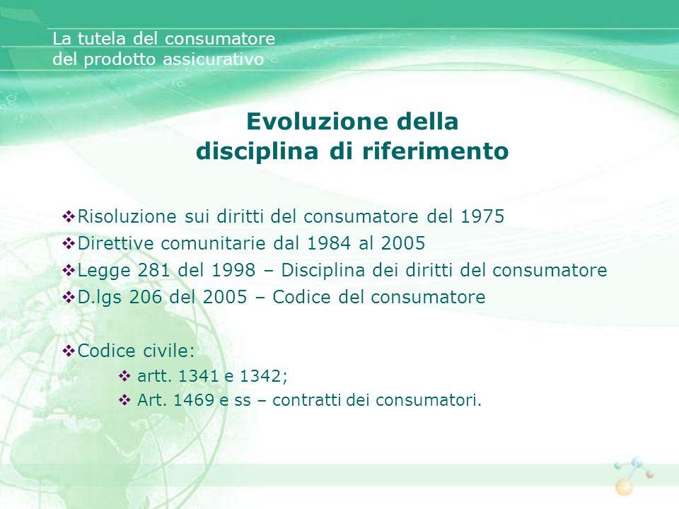 La tutela del consumatore del prodotto assicurativo Evoluzione della disciplina di riferimento Risoluzione sui diritti del consumatore del 1975 Dirett