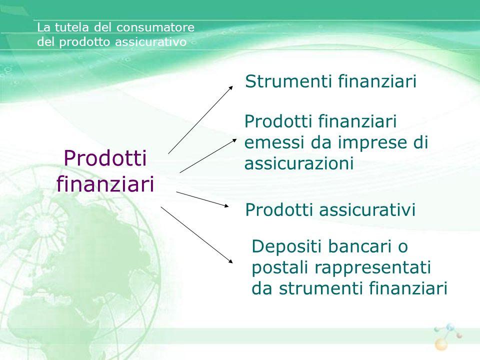 Prodotti finanziari Strumenti finanziari Prodotti finanziari emessi da imprese di assicurazioni Prodotti assicurativi Depositi bancari o postali rappr