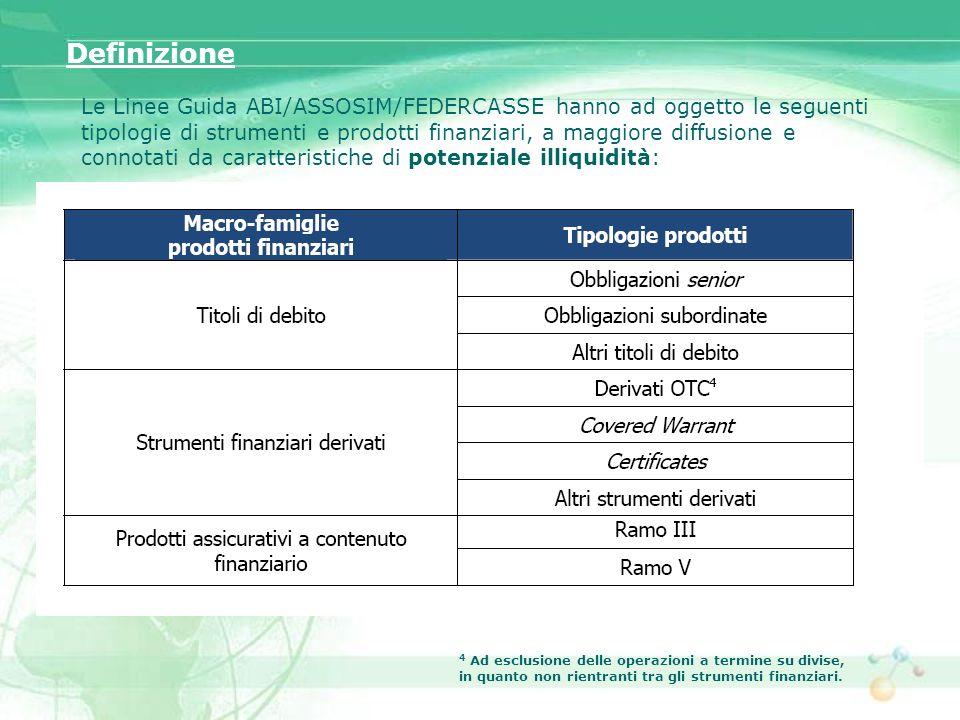 Le Linee Guida ABI/ASSOSIM/FEDERCASSE hanno ad oggetto le seguenti tipologie di strumenti e prodotti finanziari, a maggiore diffusione e connotati da