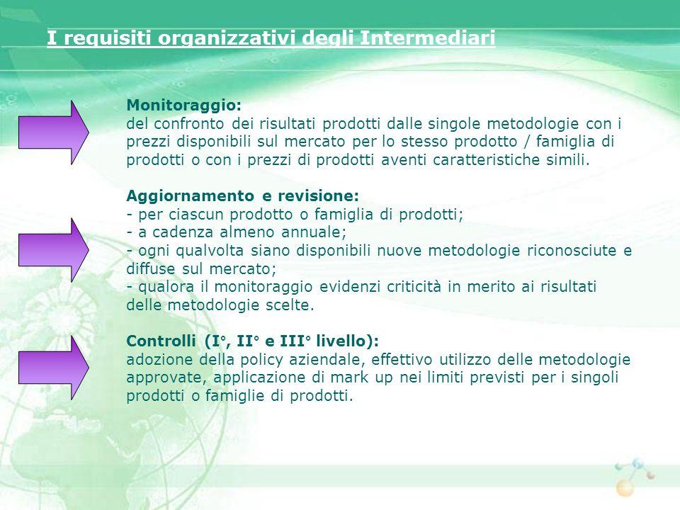 I requisiti organizzativi degli Intermediari Monitoraggio: del confronto dei risultati prodotti dalle singole metodologie con i prezzi disponibili sul