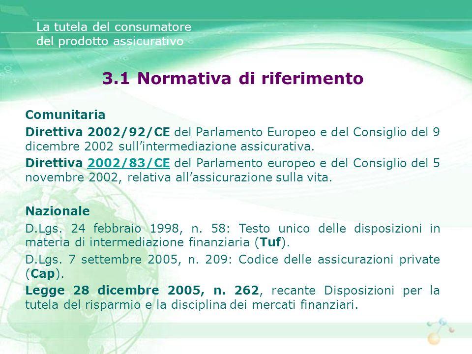 3.1 Normativa di riferimento Comunitaria Direttiva 2002/92/CE del Parlamento Europeo e del Consiglio del 9 dicembre 2002 sullintermediazione assicurat