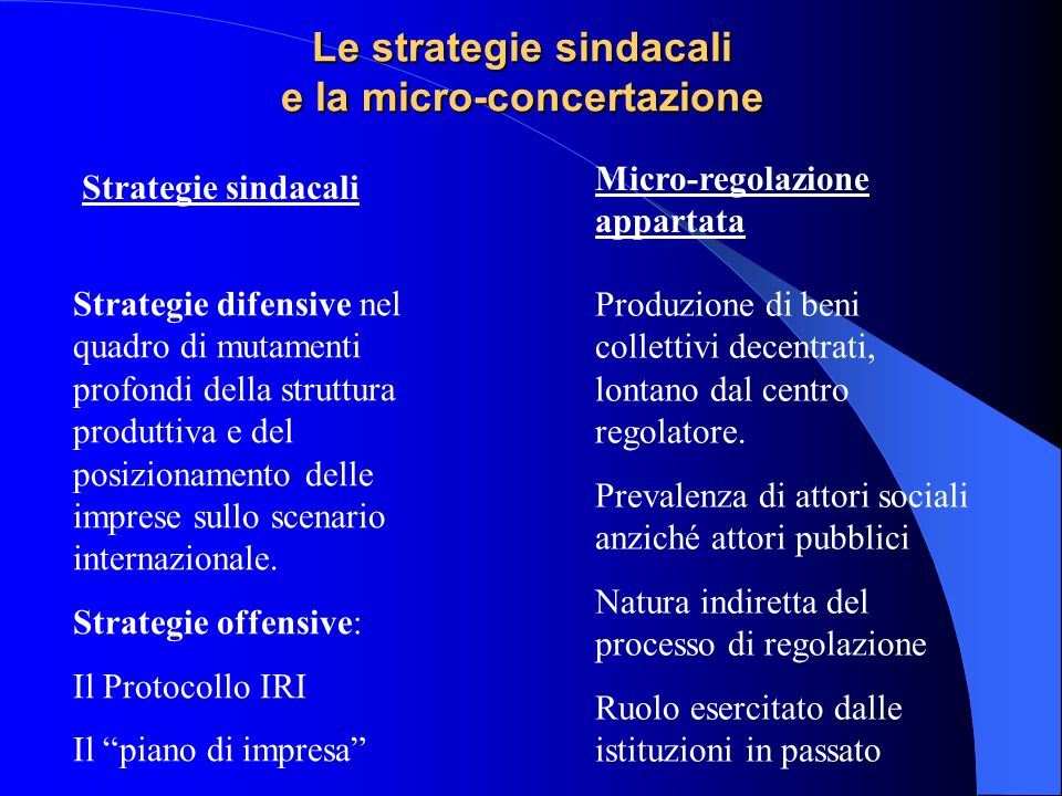 Le strategie sindacali e la micro-concertazione Strategie difensive nel quadro di mutamenti profondi della struttura produttiva e del posizionamento d
