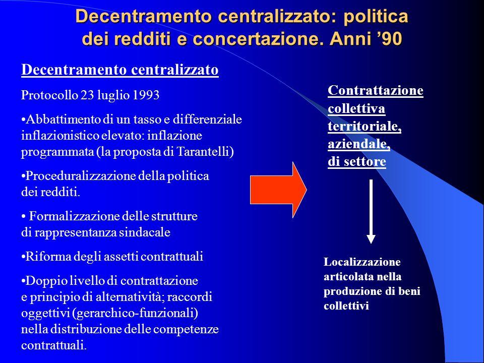 Decentramento centralizzato: politica dei redditi e concertazione. Anni 90 Decentramento centralizzato Protocollo 23 luglio 1993 Abbattimento di un ta