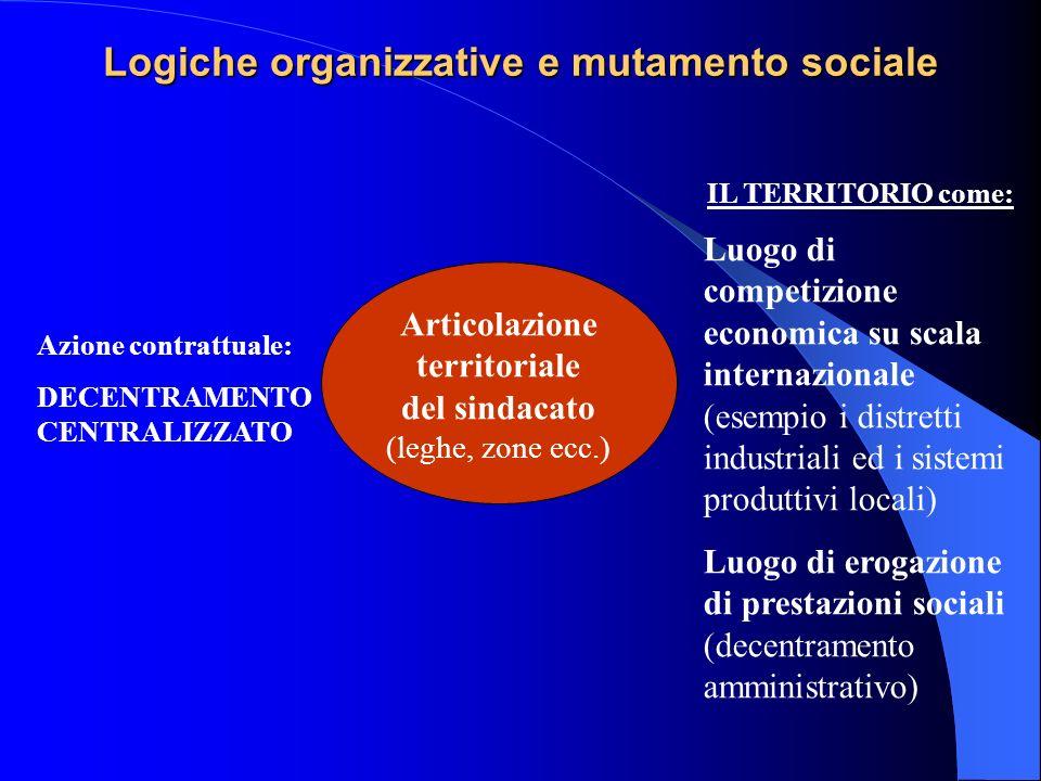 Logiche organizzative e mutamento sociale Azione contrattuale: DECENTRAMENTO CENTRALIZZATO Luogo di competizione economica su scala internazionale (es