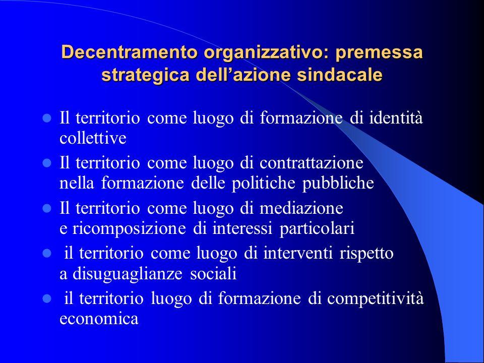Decentramento organizzativo: premessa strategica dellazione sindacale Il territorio come luogo di formazione di identità collettive Il territorio come