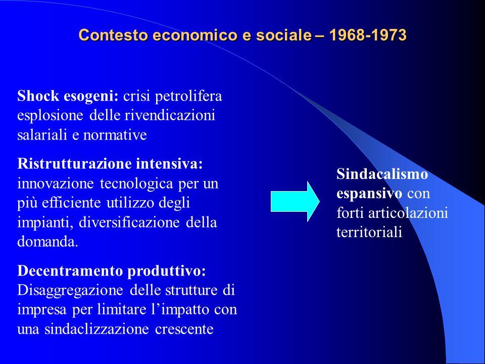 Contesto economico e sociale – 1968-1973 Shock esogeni: crisi petrolifera esplosione delle rivendicazioni salariali e normative Ristrutturazione inten