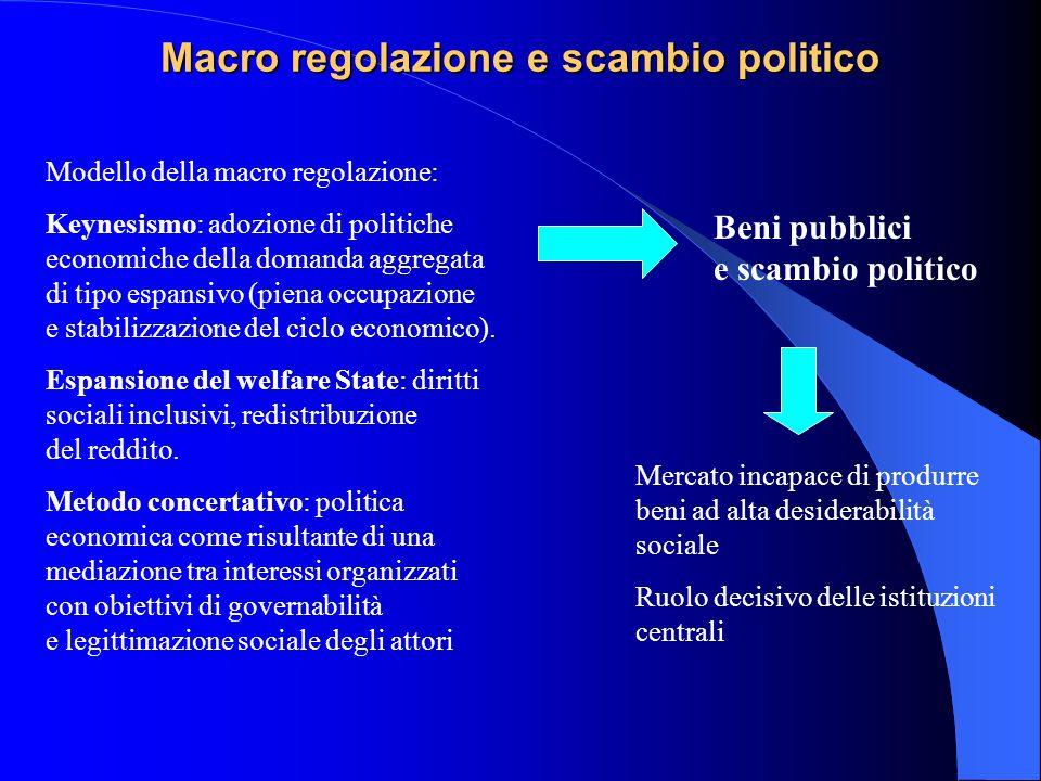 Macro regolazione e scambio politico Modello della macro regolazione: Keynesismo: adozione di politiche economiche della domanda aggregata di tipo esp