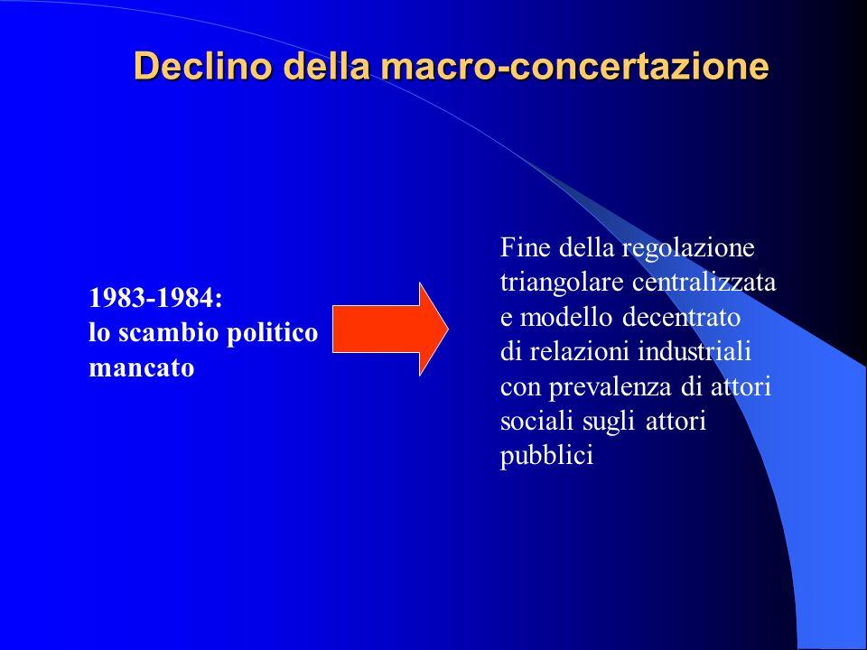 Declino della macro-concertazione 1983-1984: lo scambio politico mancato Fine della regolazione triangolare centralizzata e modello decentrato di rela