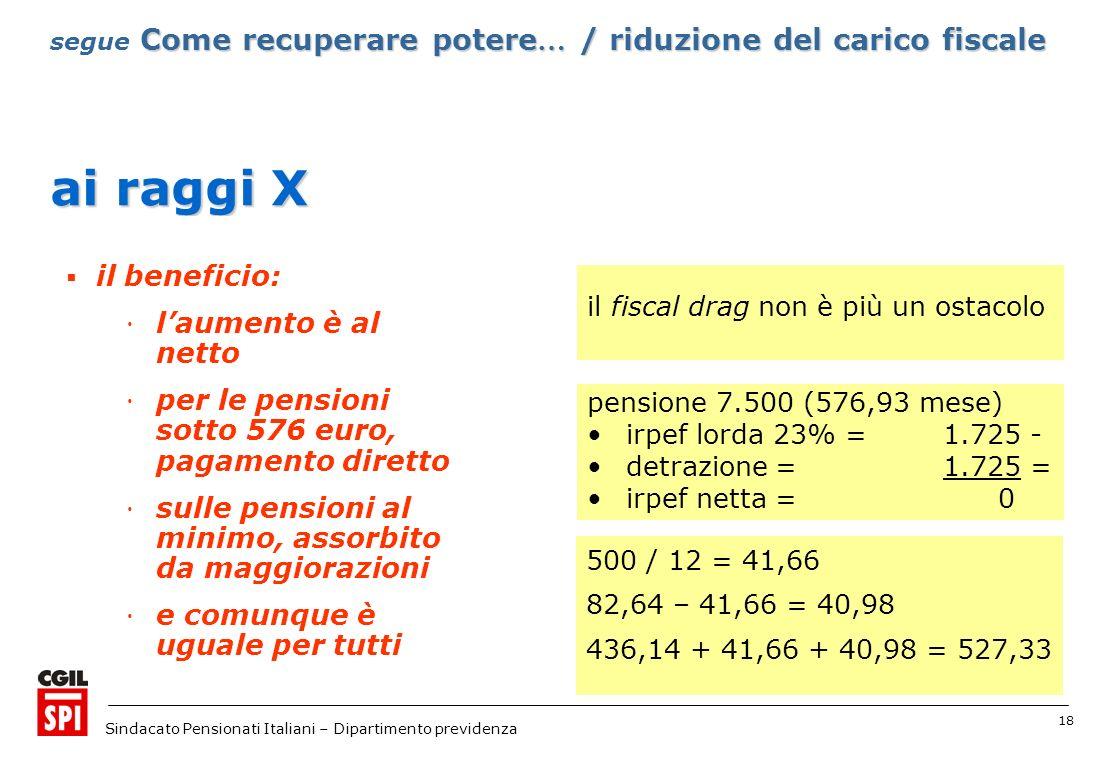 18 Sindacato Pensionati Italiani – Dipartimento previdenza la spesa: è esattamente quantificabile è a carico della fiscalità generale ai raggi X il fiscal drag non è più un ostacolo il beneficio: laumento è al netto per le pensioni sotto 576 euro, pagamento diretto sulle pensioni al minimo, assorbito da maggiorazioni e comunque è uguale per tutti Come recuperare potere … / riduzione del carico fiscale segue Come recuperare potere … / riduzione del carico fiscale pensione 7.500 (576,93 mese) irpef lorda 23% = 1.725 - detrazione = 1.725 = irpef netta = 0 500 / 12 = 41,66 82,64 – 41,66 = 40,98 436,14 + 41,66 + 40,98 = 527,33