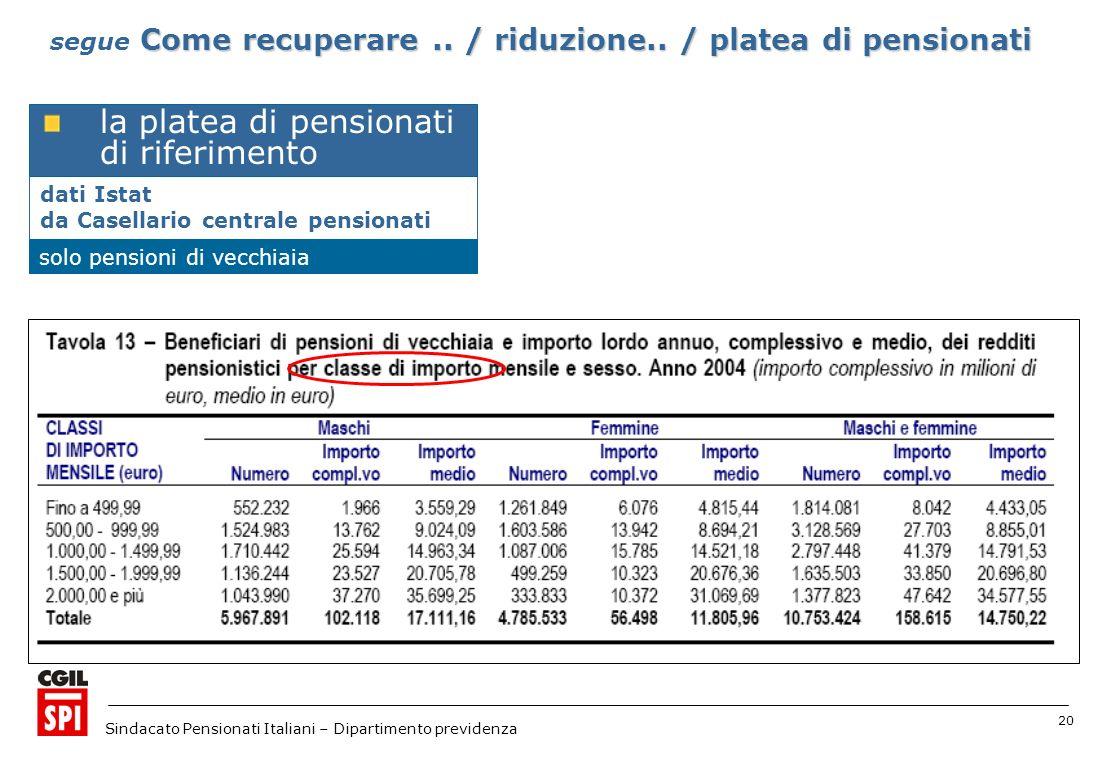 20 Sindacato Pensionati Italiani – Dipartimento previdenza dati Istat da Casellario centrale pensionati la platea di pensionati di riferimento solo pensioni di vecchiaia Come recuperare..