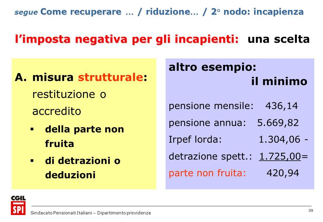 39 Sindacato Pensionati Italiani – Dipartimento previdenza limposta negativa per gli incapienti: limposta negativa per gli incapienti: una scelta A.misura strutturale: restituzione o accredito della parte non fruita di detrazioni o deduzioni altro esempio: il minimo pensione mensile: 436,14 pensione annua: 5.669,82 Irpef lorda: 1.304,06 - detrazione spett.: 1.725,00= parte non fruita: 420,94 Come recuperare … / riduzione … / 2° nodo: incapienza segue Come recuperare … / riduzione … / 2° nodo: incapienza