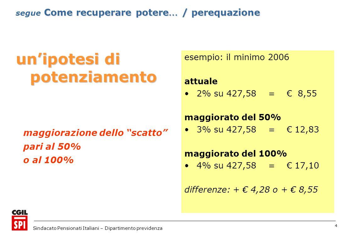 4 Sindacato Pensionati Italiani – Dipartimento previdenza unipotesi di potenziamento esempio: il minimo 2006 attuale 2% su 427,58 = 8,55 maggiorato del 50% 3% su 427,58 = 12,83 maggiorato del 100% 4% su 427,58 = 17,10 differenze: + 4,28 o + 8,55 maggiorazione dello scatto pari al 50% o al 100% Come recuperare potere … / perequazione segue Come recuperare potere … / perequazione