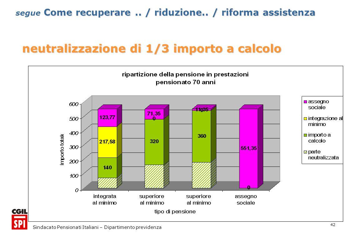 42 Sindacato Pensionati Italiani – Dipartimento previdenza neutralizzazione di 1/3 importo a calcolo Come recuperare..