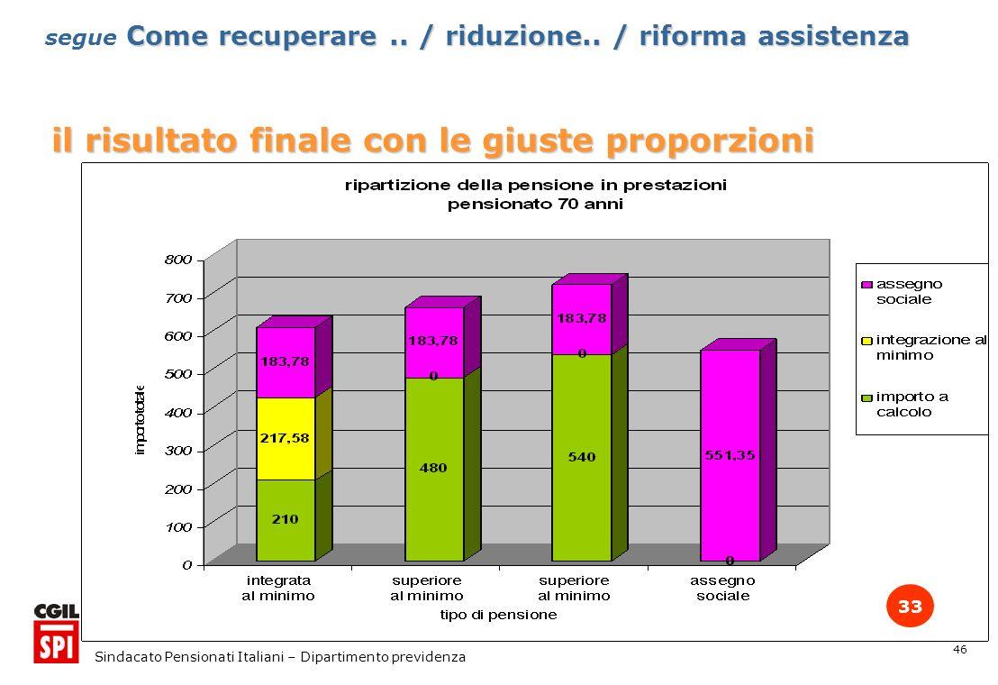 46 Sindacato Pensionati Italiani – Dipartimento previdenza il risultato finale con le giuste proporzioni 33 Come recuperare..