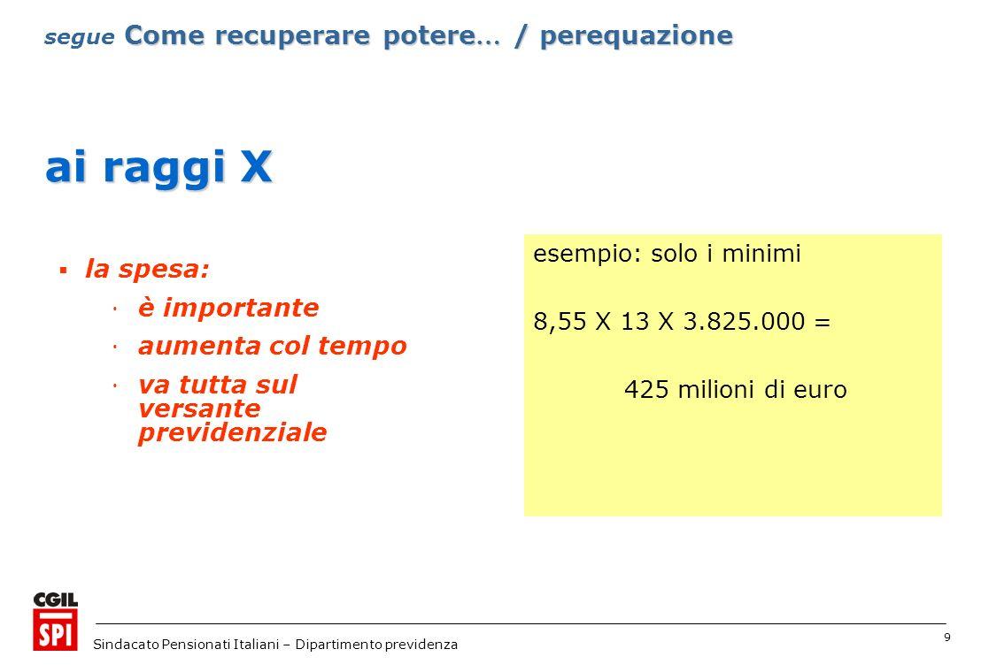 9 Sindacato Pensionati Italiani – Dipartimento previdenza ai raggi X la spesa: è importante aumenta col tempo va tutta sul versante previdenziale Come recuperare potere … / perequazione segue Come recuperare potere … / perequazione esempio: solo i minimi 8,55 X 13 X 3.825.000 = 425 milioni di euro