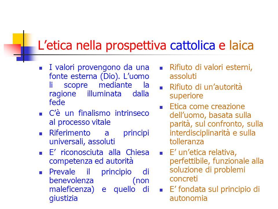 Letica nella prospettiva cattolica e laica I valori provengono da una fonte esterna (Dio).