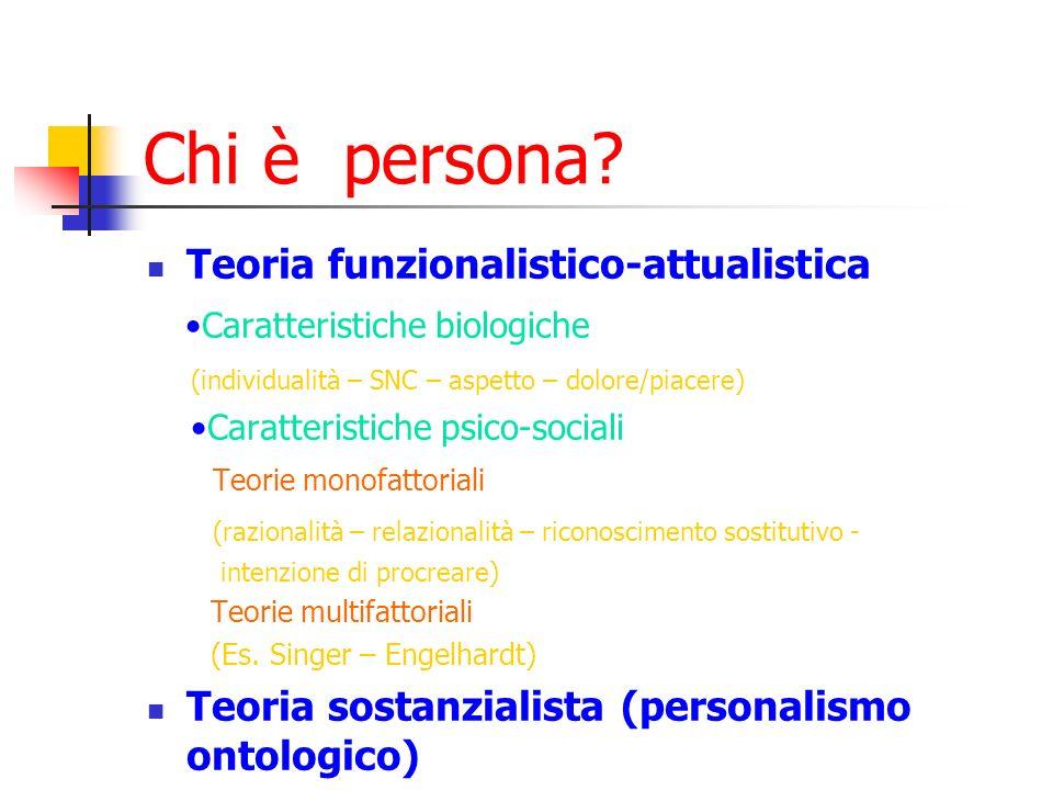 Chi è persona.