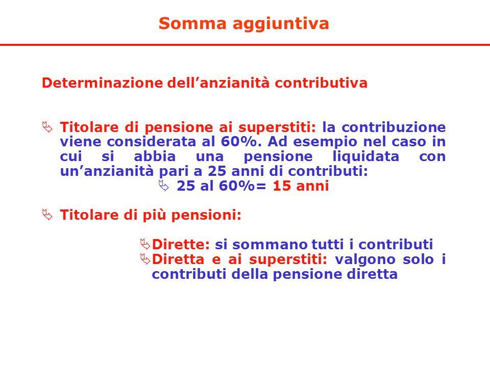 Determinazione dellanzianità contributiva Titolare di pensione ai superstiti: la contribuzione viene considerata al 60%. Ad esempio nel caso in cui si