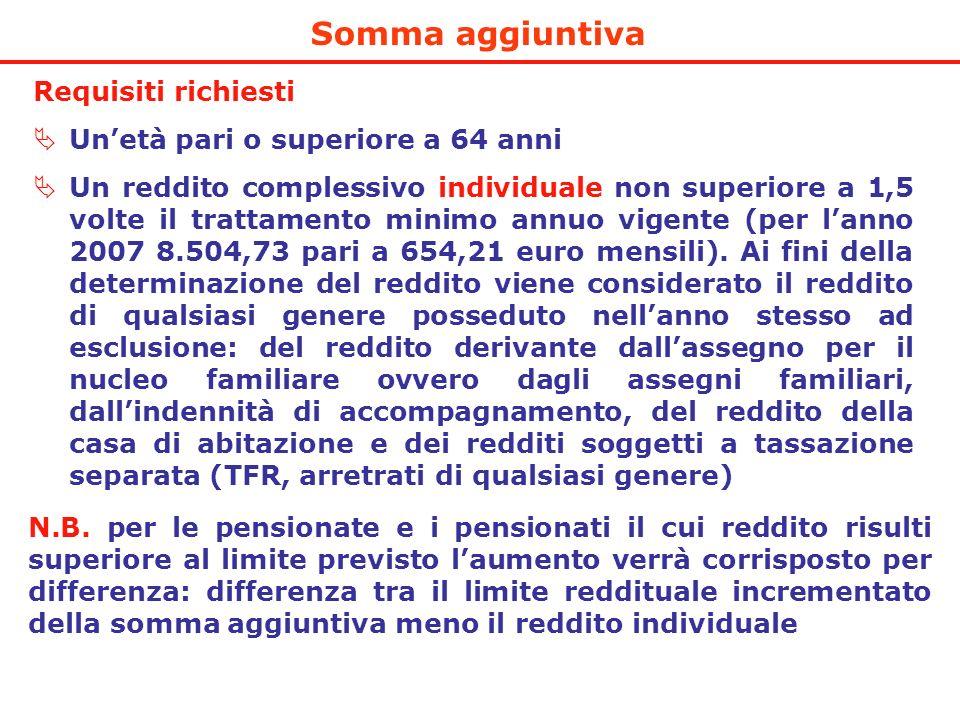 Requisiti richiesti Unetà pari o superiore a 64 anni Un reddito complessivo individuale non superiore a 1,5 volte il trattamento minimo annuo vigente