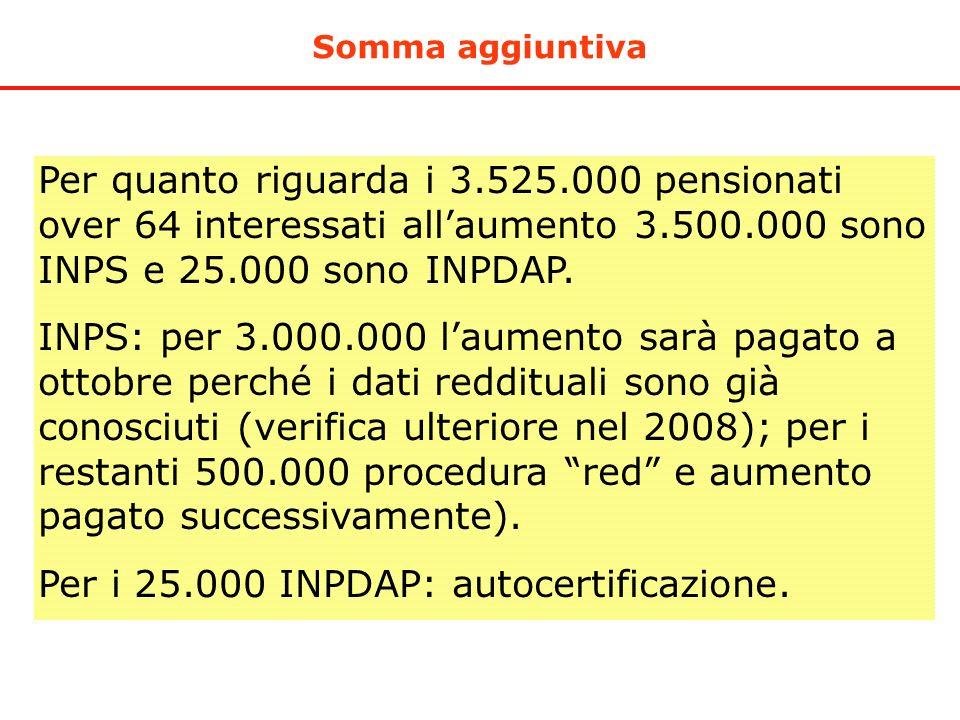Per quanto riguarda i 3.525.000 pensionati over 64 interessati allaumento 3.500.000 sono INPS e 25.000 sono INPDAP. INPS: per 3.000.000 laumento sarà