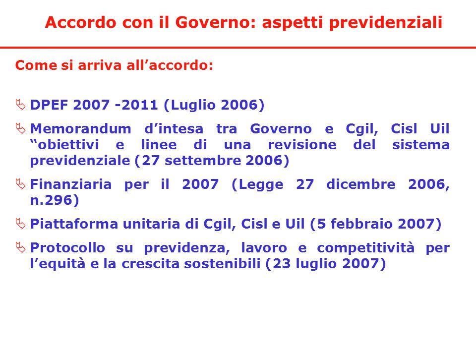 Accordo con il Governo: aspetti previdenziali Come si arriva allaccordo: DPEF 2007 -2011 (Luglio 2006) Memorandum dintesa tra Governo e Cgil, Cisl Uil