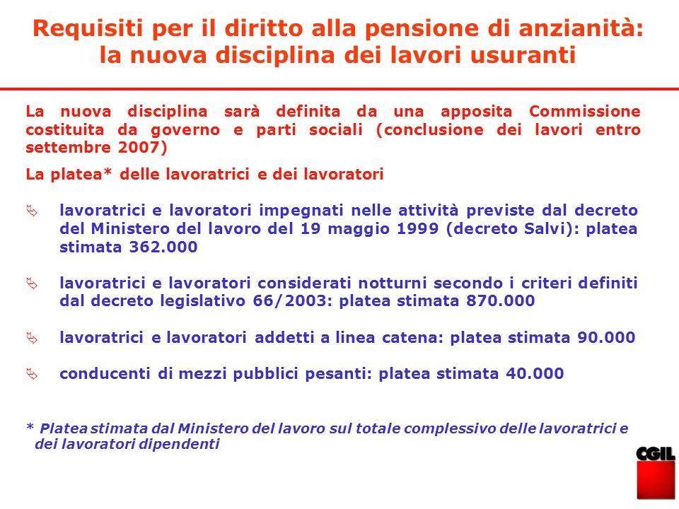Requisiti per il diritto alla pensione di anzianità: la nuova disciplina dei lavori usuranti La platea* delle lavoratrici e dei lavoratori lavoratrici