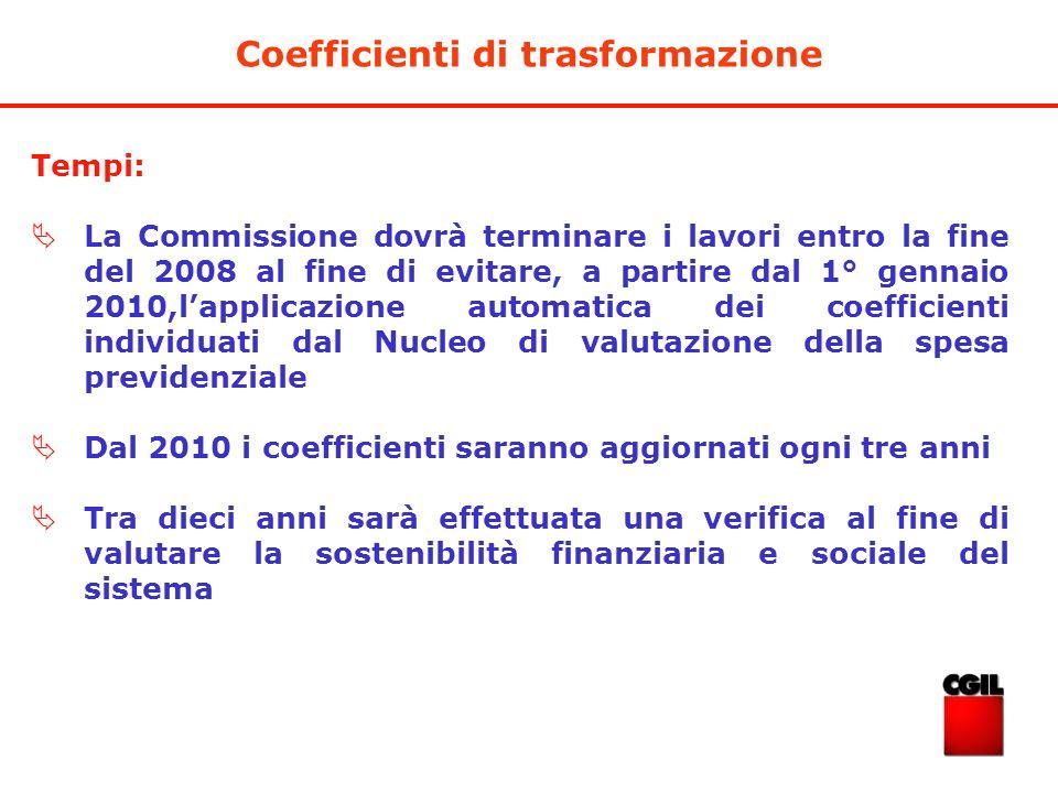 Coefficienti di trasformazione Tempi: La Commissione dovrà terminare i lavori entro la fine del 2008 al fine di evitare, a partire dal 1° gennaio 2010