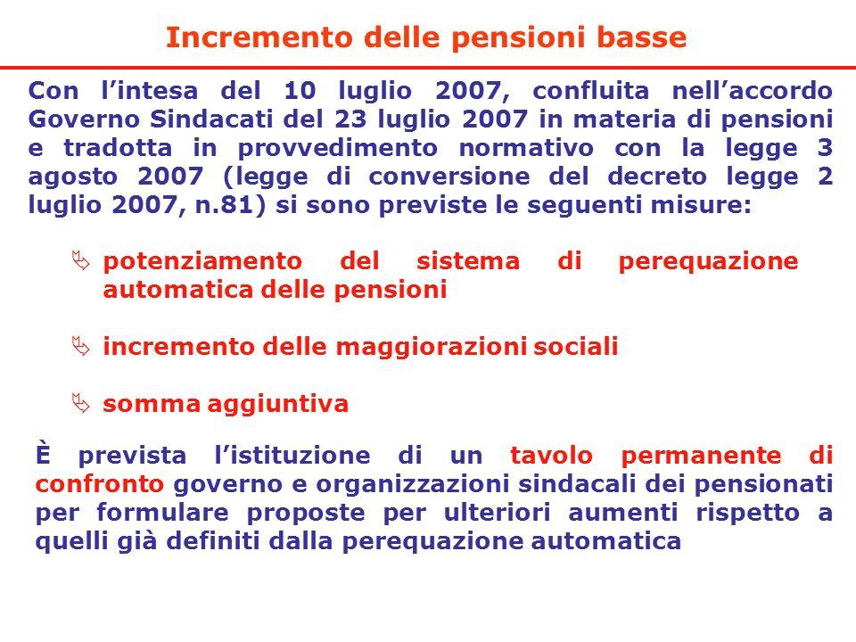 potenziamento del sistema di perequazione automatica delle pensioni incremento delle maggiorazioni sociali somma aggiuntiva Incremento delle pensioni
