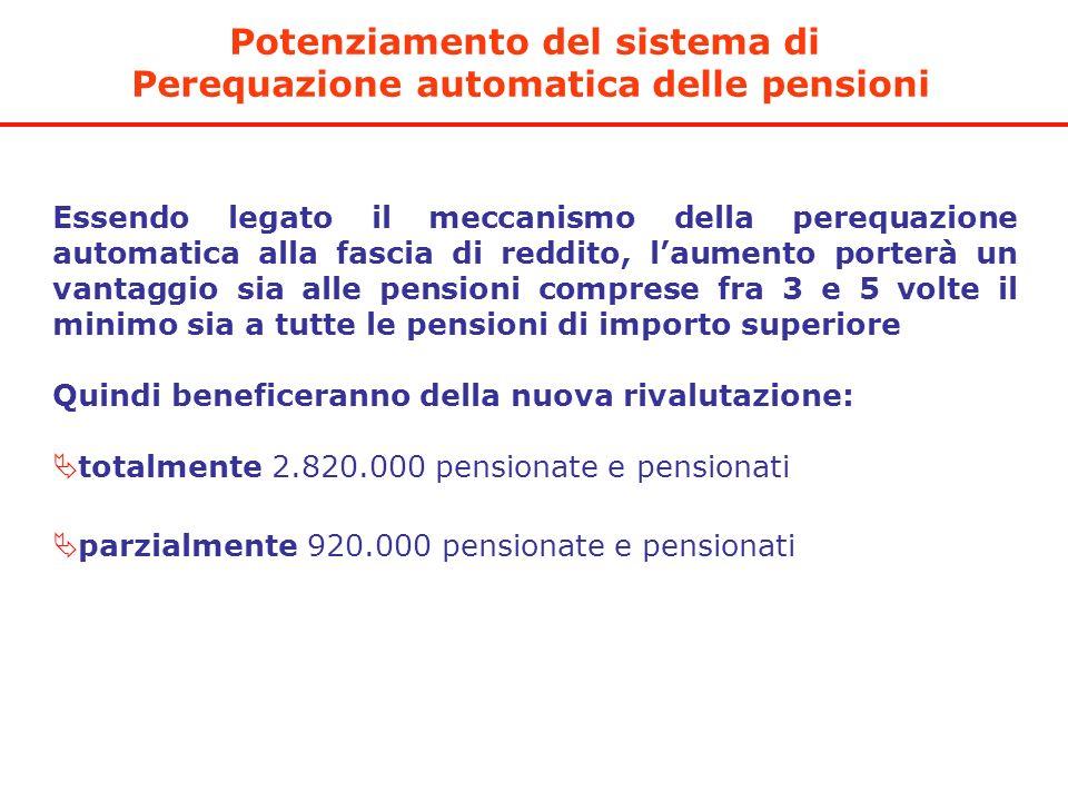Potenziamento del sistema di Perequazione automatica delle pensioni Essendo legato il meccanismo della perequazione automatica alla fascia di reddito,