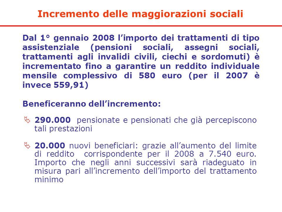 Somma aggiuntiva A decorrere dallanno 2007, nella rata di ottobre, e dallanno 2008 in aggiunta alla rata di luglio sarà corrisposto un importo pari a: Lavoratrici e lavoratori dipendenti Lavoratrici e Lavoratori autonomi Nel 2007 Dal 2008 Fino a 15 anniFino a 18 anni262336 Oltre 15 fino a 25 anniOltre 18 fini a 28 anni327420 Oltre 25 anniOltre 28 anni392504 Scaglioni di anzianità contributiva Importo aggiuntivo annuo in euro Come si nota dalla tabella limporto varia a seconda dellanzianità contributiva della pensione o delle pensioni percepite dalla pensionata/pensionato
