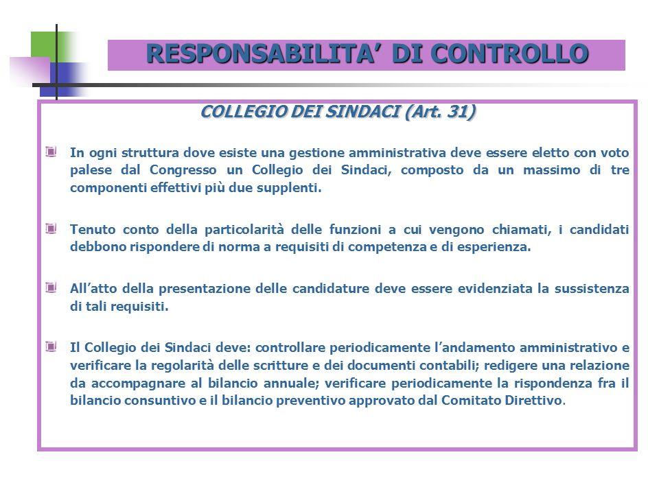 RESPONSABILITA DI CONTROLLO COLLEGIO DEI SINDACI (Art.