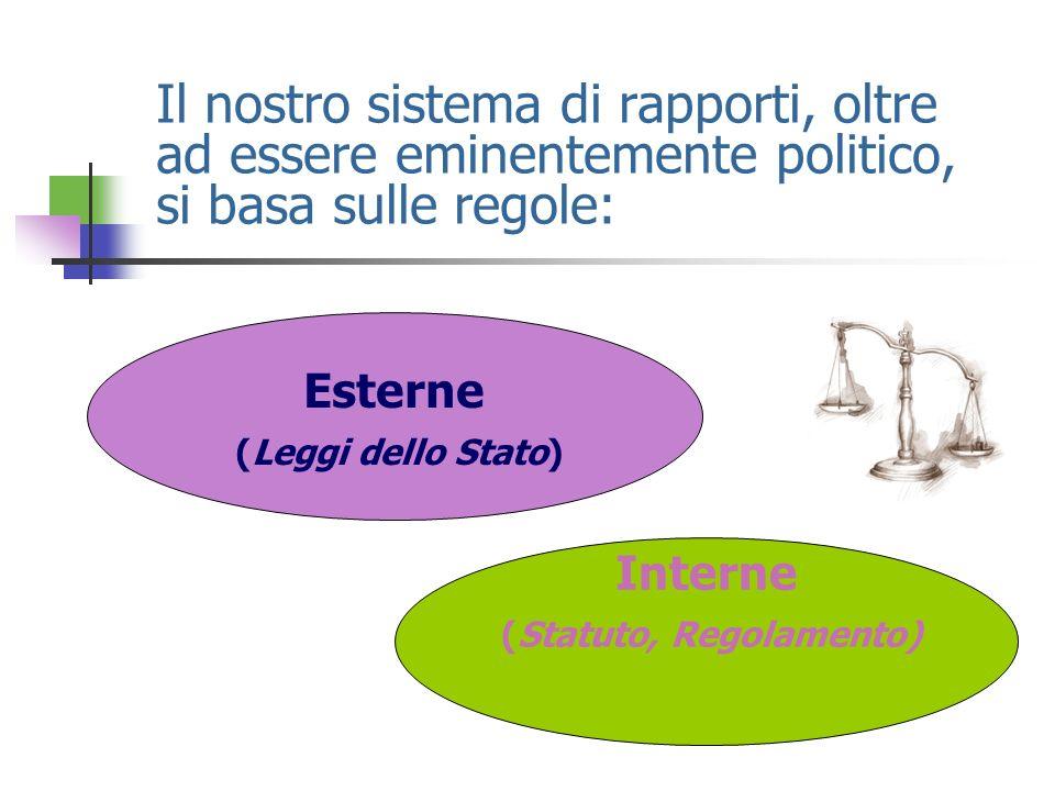 Il nostro sistema di rapporti, oltre ad essere eminentemente politico, si basa sulle regole: Esterne (Leggi dello Stato) Interne (Statuto, Regolamento)