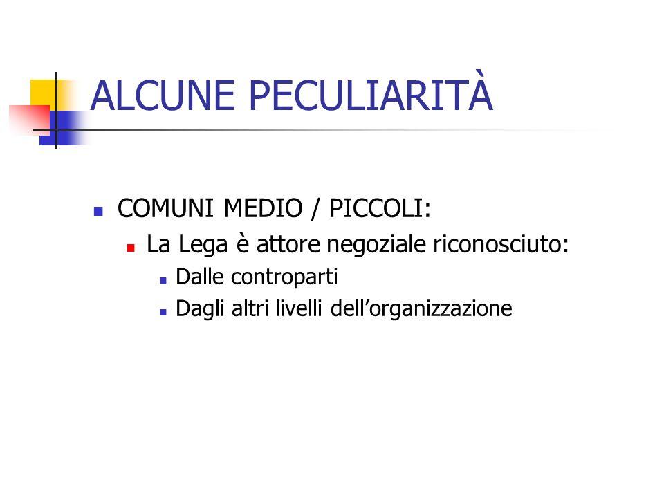 ALCUNE PECULIARITÀ COMUNI MEDIO / PICCOLI: La Lega è attore negoziale riconosciuto: Dalle controparti Dagli altri livelli dellorganizzazione