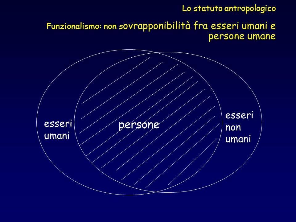 Lo statuto antropologico Funzionalismo: non s ovrapponibilità fra esseri umani e persone umane esseri umani esseri non umani persone